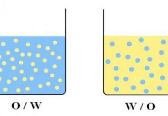 El agua micelar, ¿eso qué es lo que es?